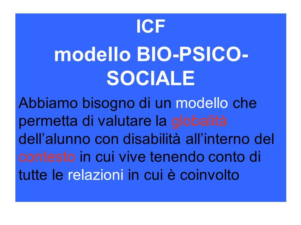 ICF modello BIO-PSICO- SOCIALE Abbiamo bisogno di un modello che permetta di valutare la globalità dell'alunno con disabilità all'interno del contesto