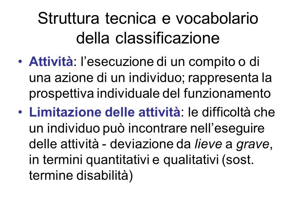 Struttura tecnica e vocabolario della classificazione Attività: l'esecuzione di un compito o di una azione di un individuo; rappresenta la prospettiva
