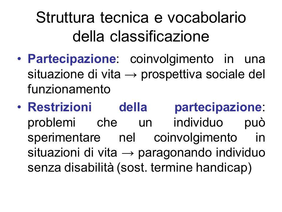 Struttura tecnica e vocabolario della classificazione Partecipazione: coinvolgimento in una situazione di vita → prospettiva sociale del funzionamento