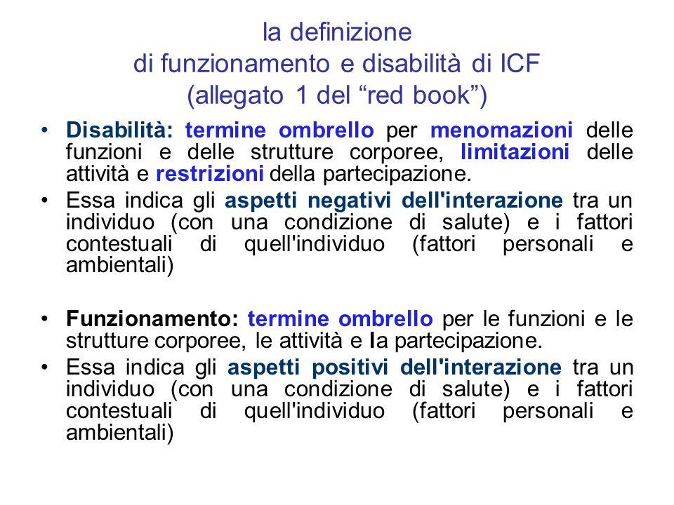 """la definizione di funzionamento e disabilità di ICF (allegato 1 del """"red book"""") Disabilità: termine ombrello per menomazioni delle funzioni e delle st"""