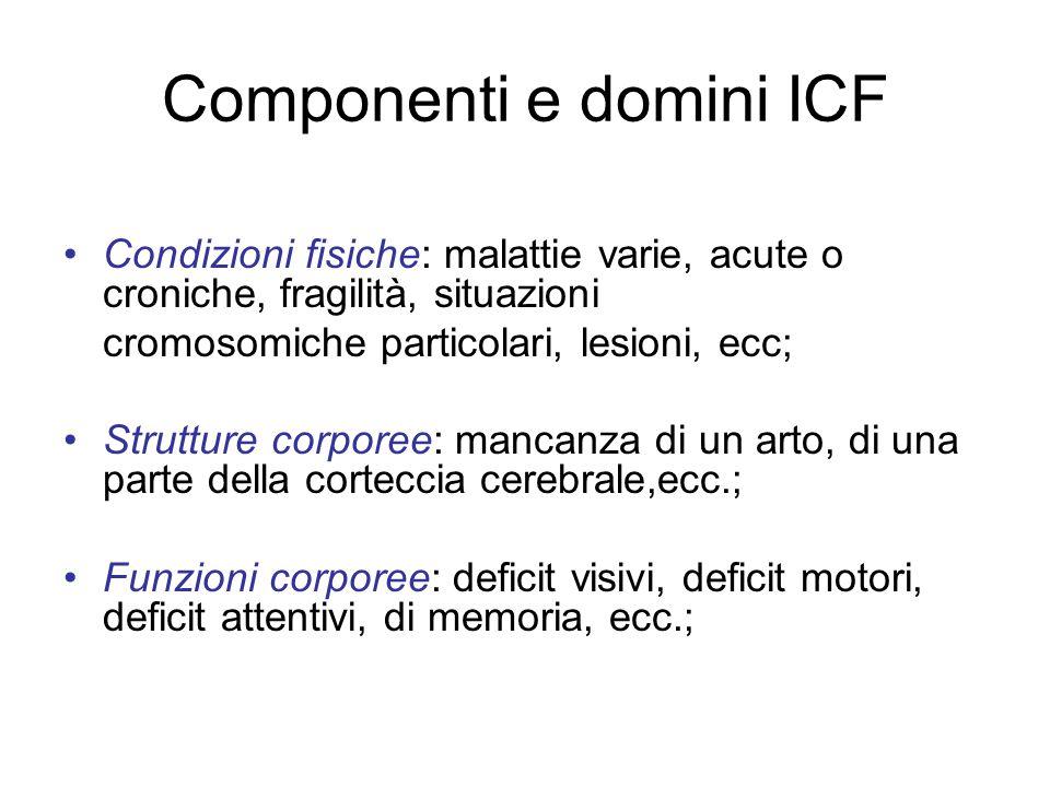 Componenti e domini ICF Condizioni fisiche: malattie varie, acute o croniche, fragilità, situazioni cromosomiche particolari, lesioni, ecc; Strutture