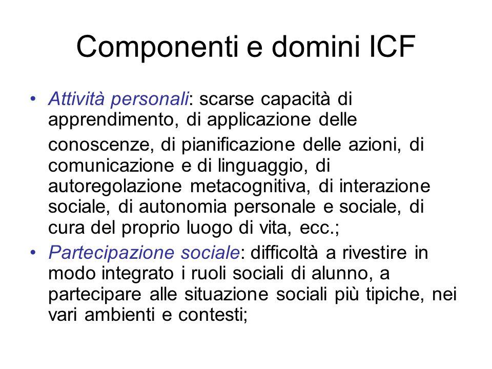 Componenti e domini ICF Attività personali: scarse capacità di apprendimento, di applicazione delle conoscenze, di pianificazione delle azioni, di com