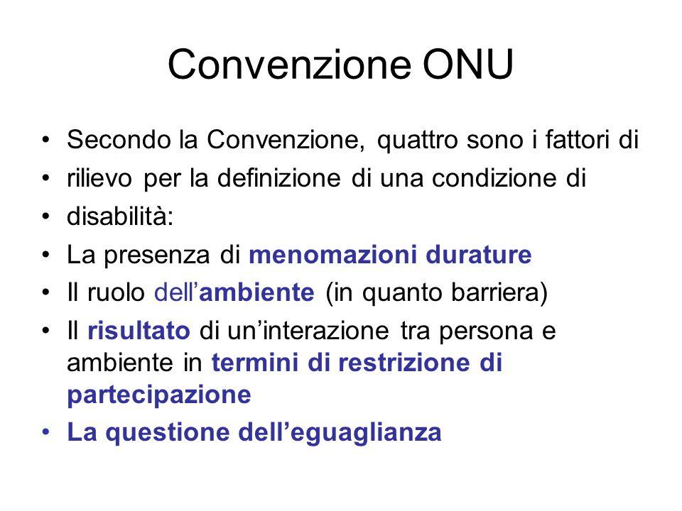 Convenzione ONU Secondo la Convenzione, quattro sono i fattori di rilievo per la definizione di una condizione di disabilità: La presenza di menomazio