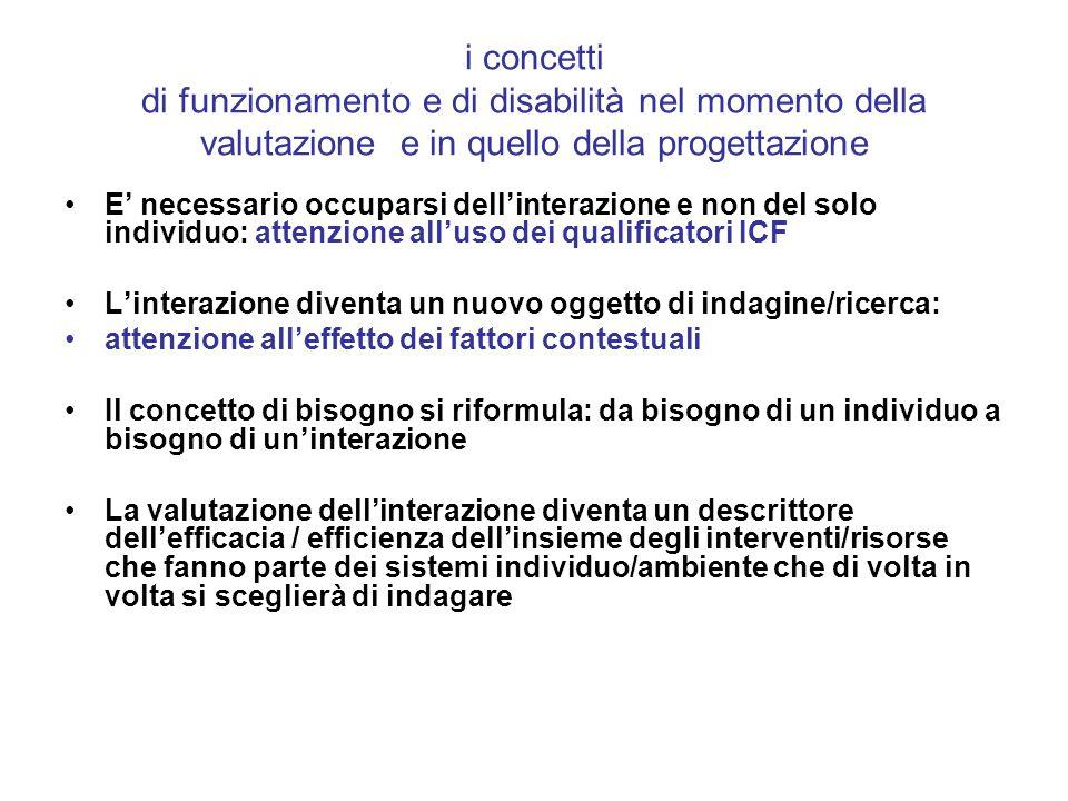 i concetti di funzionamento e di disabilità nel momento della valutazione e in quello della progettazione E' necessario occuparsi dell'interazione e n