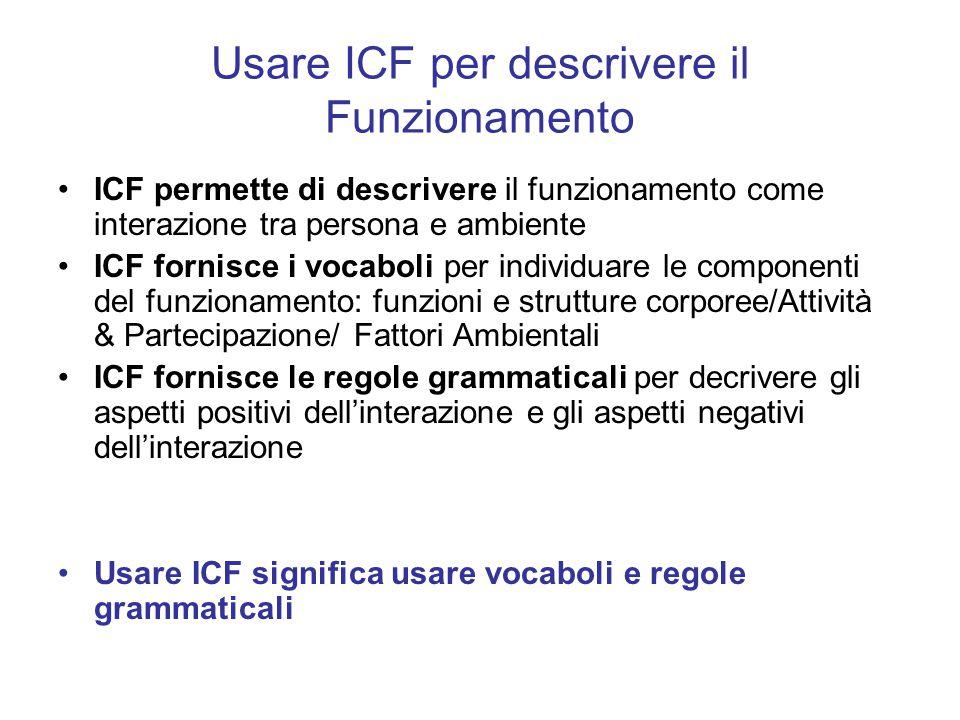 Usare ICF per descrivere il Funzionamento ICF permette di descrivere il funzionamento come interazione tra persona e ambiente ICF fornisce i vocaboli
