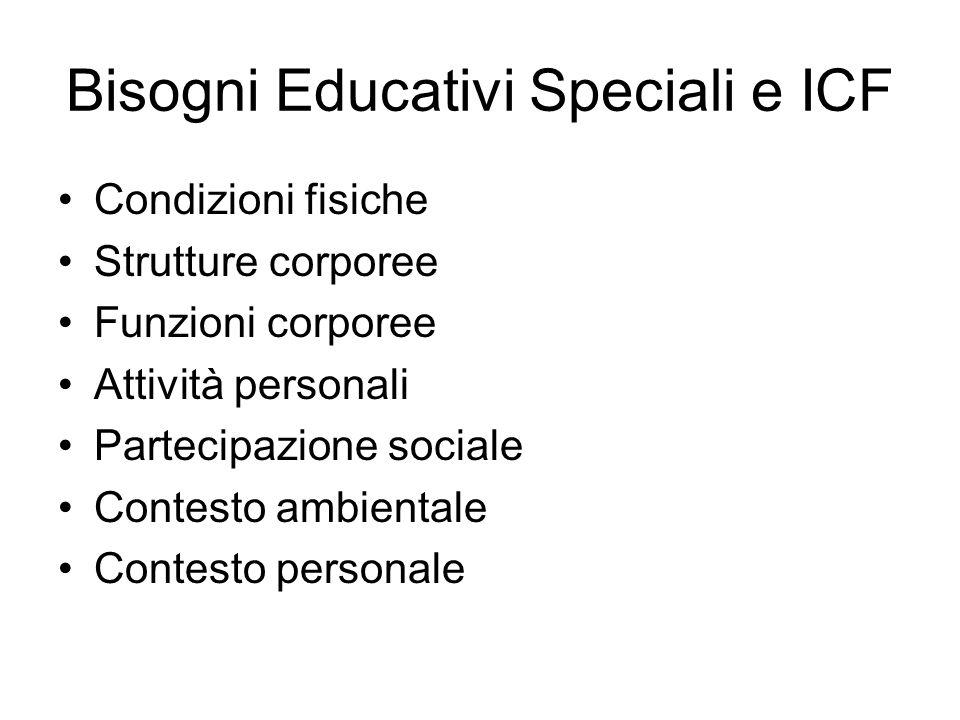 Bisogni Educativi Speciali e ICF Condizioni fisiche Strutture corporee Funzioni corporee Attività personali Partecipazione sociale Contesto ambientale