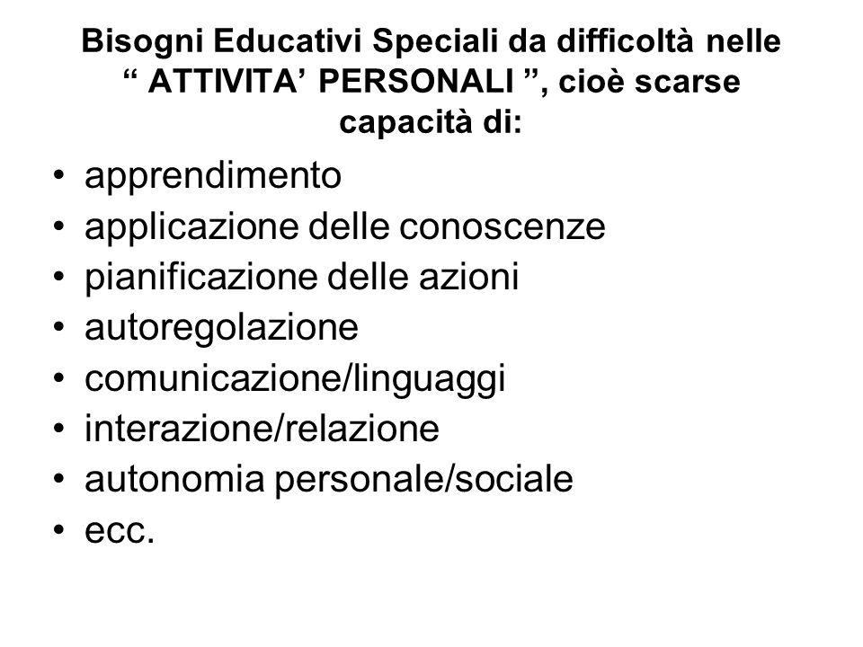 """Bisogni Educativi Speciali da difficoltà nelle """" ATTIVITA' PERSONALI """", cioè scarse capacità di: apprendimento applicazione delle conoscenze pianifica"""