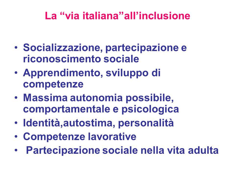 """La """"via italiana""""all'inclusione Socializzazione, partecipazione e riconoscimento sociale Apprendimento, sviluppo di competenze Massima autonomia possi"""