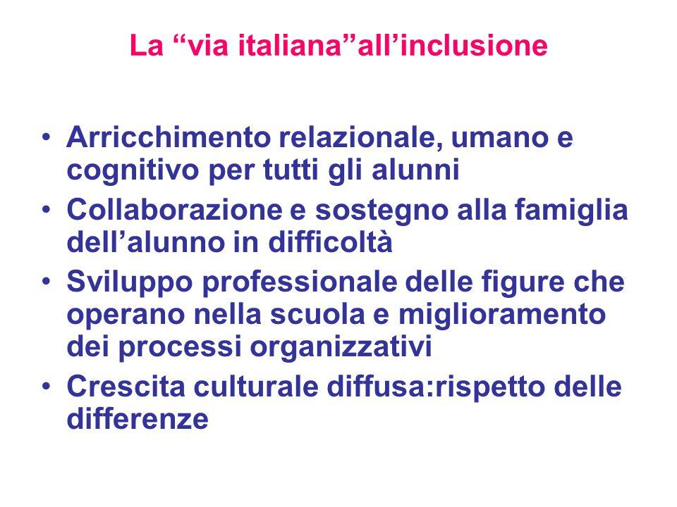 """La """"via italiana""""all'inclusione Arricchimento relazionale, umano e cognitivo per tutti gli alunni Collaborazione e sostegno alla famiglia dell'alunno"""