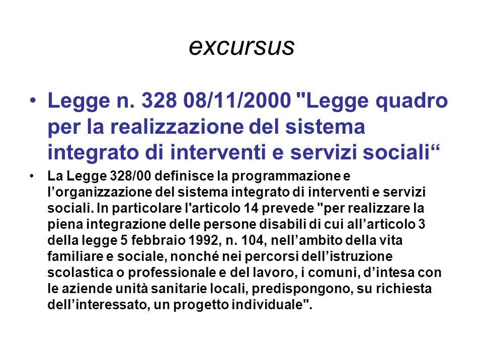 excursus Legge n. 328 08/11/2000