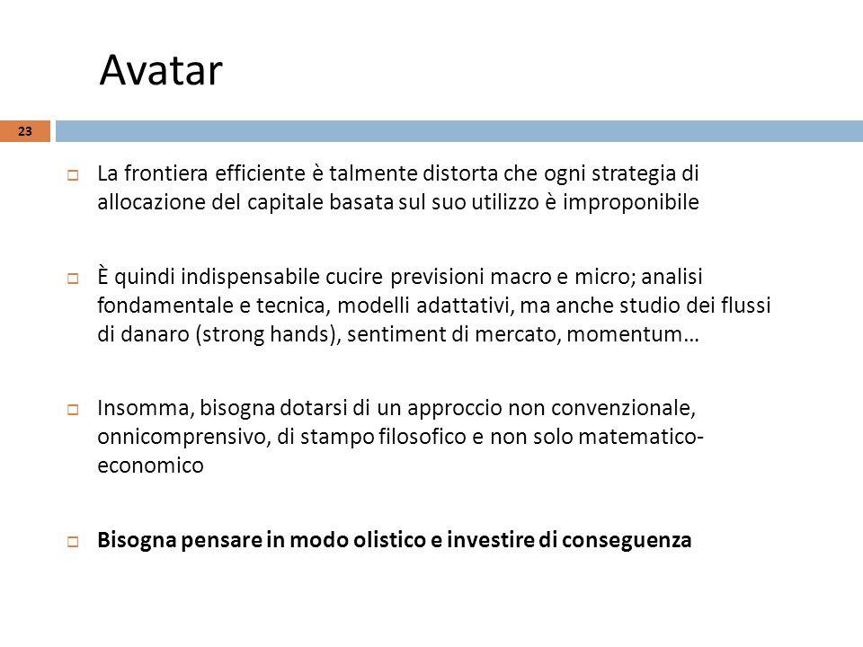 Avatar 23  La frontiera efficiente è talmente distorta che ogni strategia di allocazione del capitale basata sul suo utilizzo è improponibile  È qui