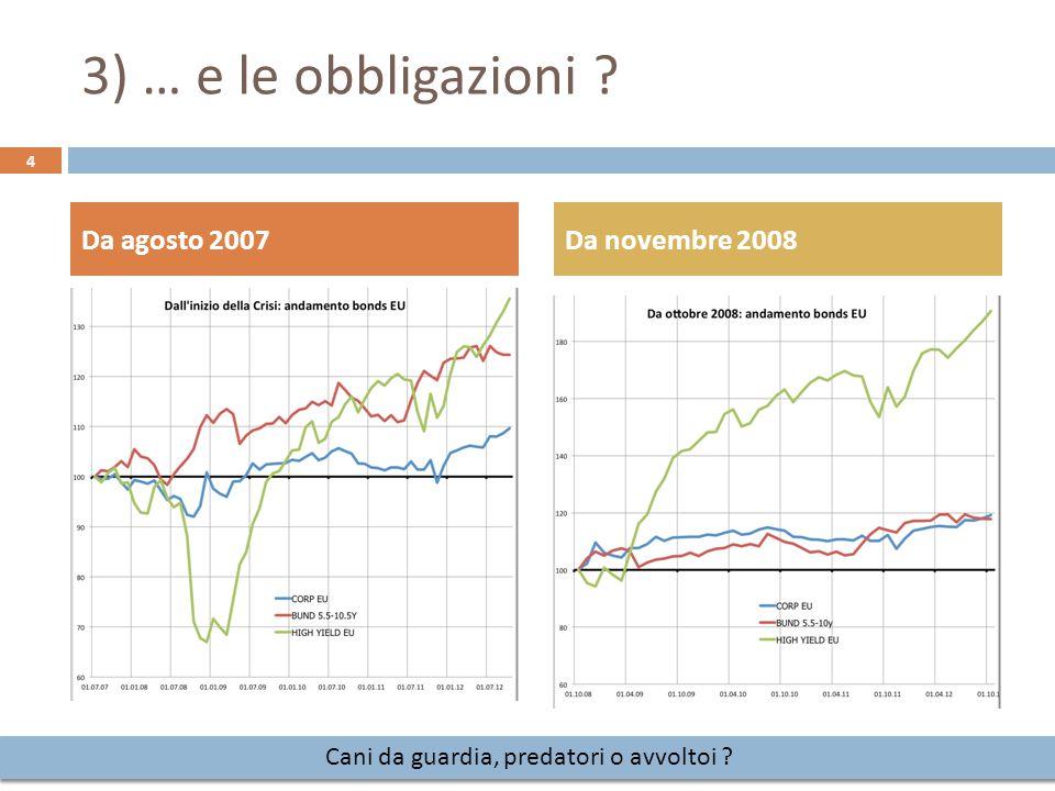 Da agosto 2007Da novembre 2008 4 3) … e le obbligazioni ? Cani da guardia, predatori o avvoltoi ?