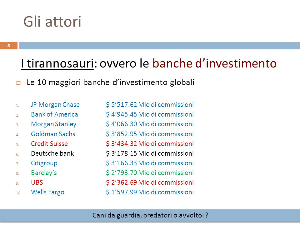 Gli attori 8 Cani da guardia, predatori o avvoltoi ? I tirannosauri: ovvero le banche d'investimento  Le 10 maggiori banche d'investimento globali 1.