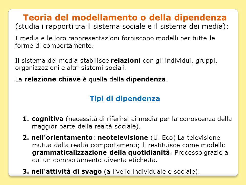 Teoria del modellamento o della dipendenza (studia i rapporti tra il sistema sociale e il sistema dei media): I media e le loro rappresentazioni forni