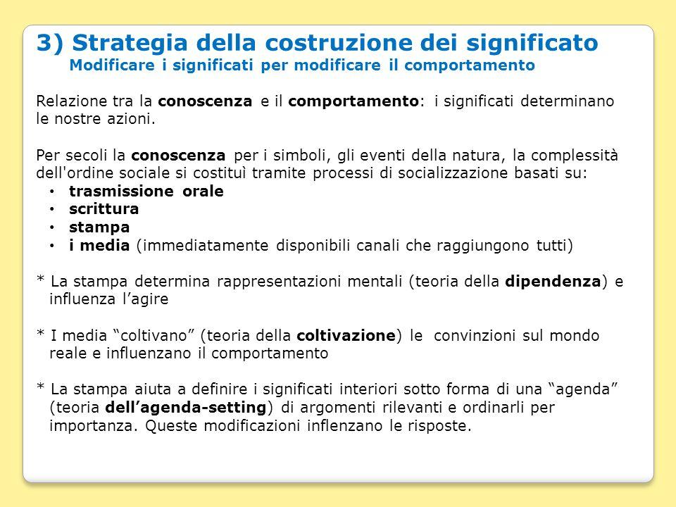 3) Strategia della costruzione dei significato Modificare i significati per modificare il comportamento Relazione tra la conoscenza e il comportamento