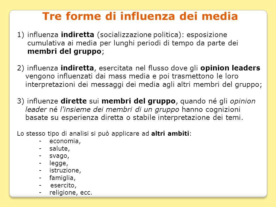 Tre forme di influenza dei media 1)influenza indiretta (socializzazione politica): esposizione cumulativa ai media per lunghi periodi di tempo da part
