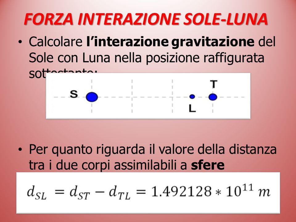 FORZA INTERAZIONE SOLE-LUNA Calcolare l'interazione gravitazione del Sole con Luna nella posizione raffigurata sottostante: Per quanto riguarda il val