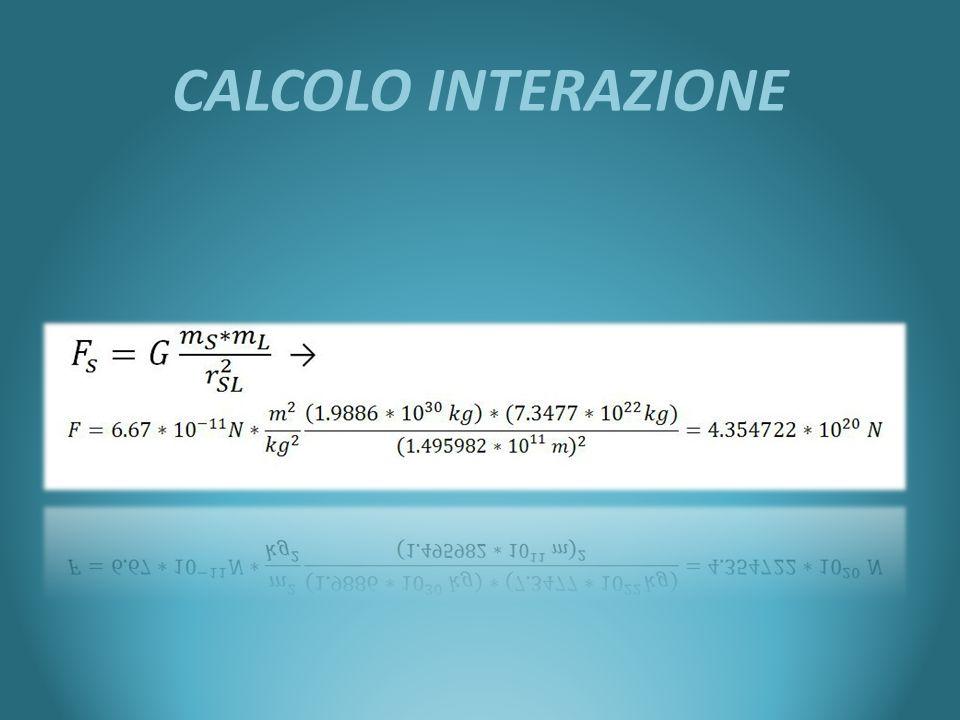 CALCOLO INTERAZIONE
