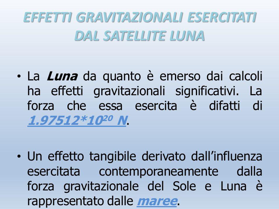 EFFETTI GRAVITAZIONALI ESERCITATI DAL SATELLITE LUNA La Luna da quanto è emerso dai calcoli ha effetti gravitazionali significativi. La forza che essa