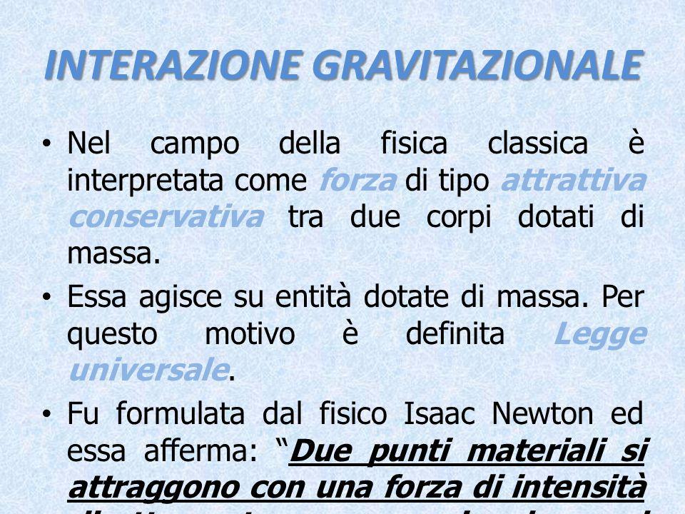INTERAZIONE GRAVITAZIONALE Nel campo della fisica classica è interpretata come forza di tipo attrattiva conservativa tra due corpi dotati di massa. Es