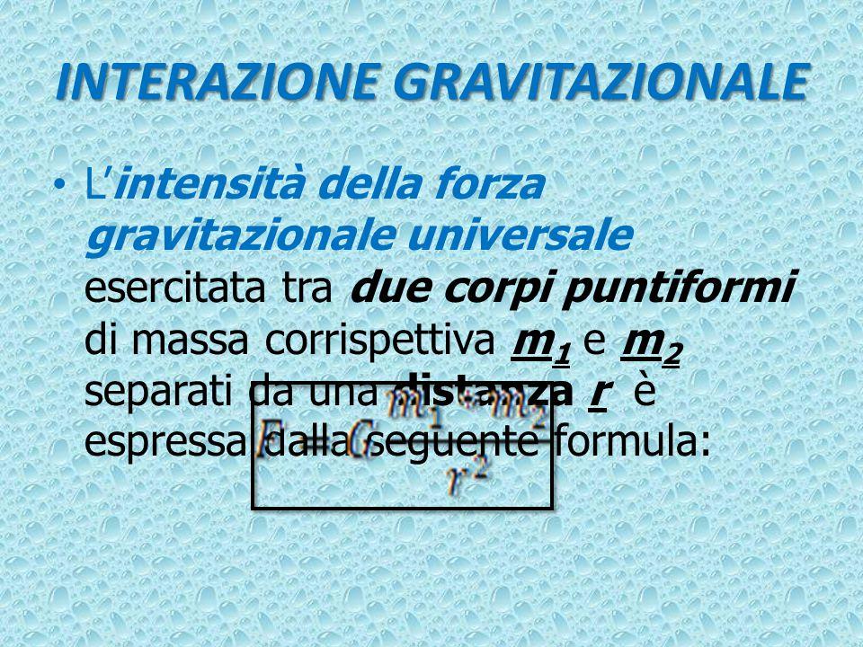 INTERAZIONE GRAVITAZIONALE L'intensità della forza gravitazionale universale esercitata tra due corpi puntiformi di massa corrispettiva m 1 e m 2 sepa