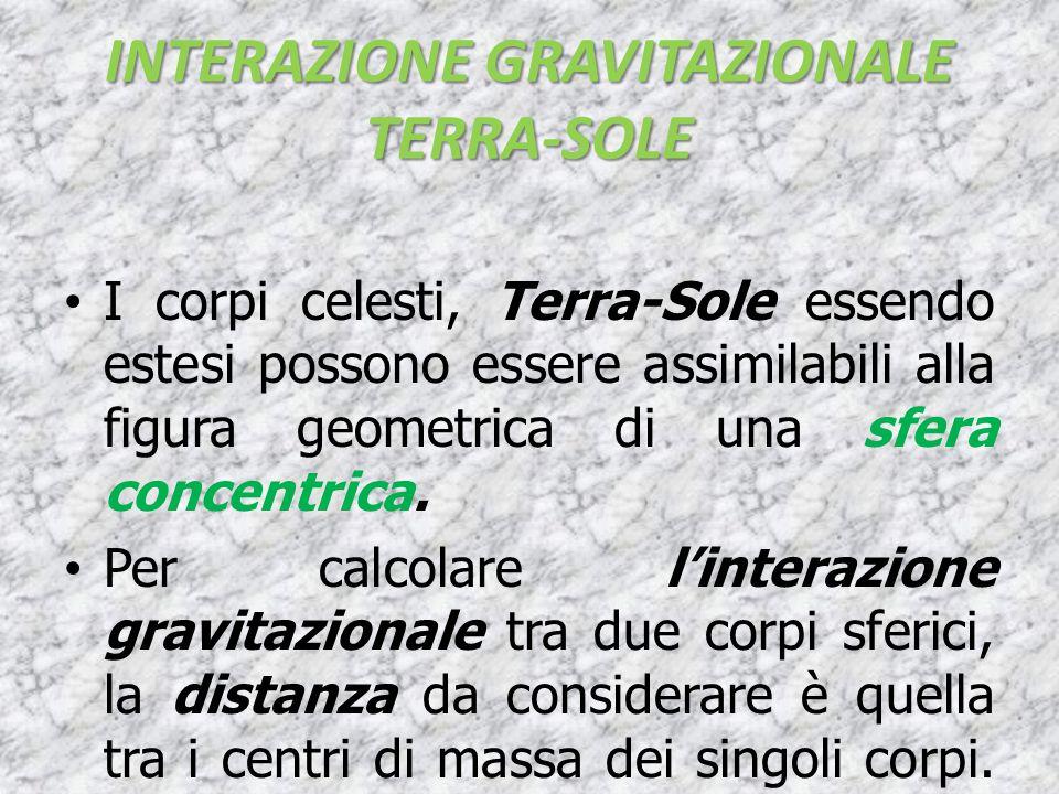 INTERAZIONE GRAVITAZIONALE TERRA-SOLE I corpi celesti, Terra-Sole essendo estesi possono essere assimilabili alla figura geometrica di una sfera conce