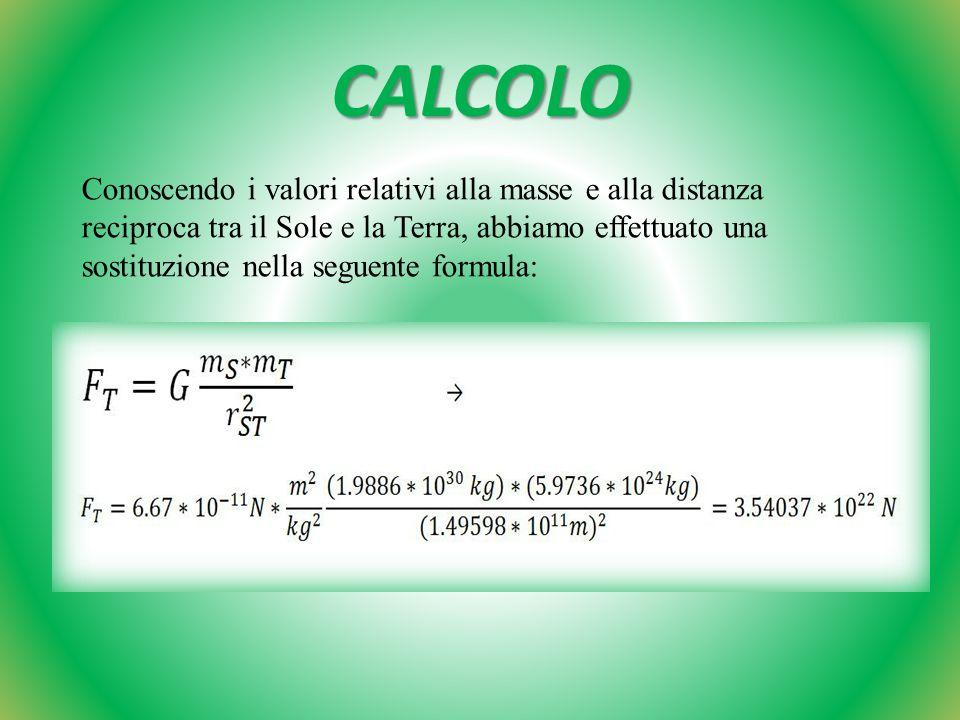 CALCOLO Conoscendo i valori relativi alla masse e alla distanza reciproca tra il Sole e la Terra, abbiamo effettuato una sostituzione nella seguente f