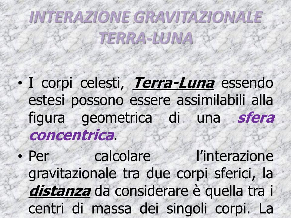 INTERAZIONE GRAVITAZIONALE TERRA-LUNA I corpi celesti, Terra-Luna essendo estesi possono essere assimilabili alla figura geometrica di una sfera conce