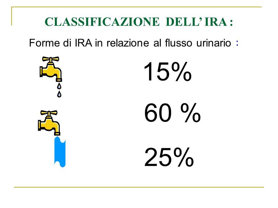 CLASSIFICAZIONE DELL' IRA : Forme di IRA in relazione al flusso urinario : 15% 60 % 25%