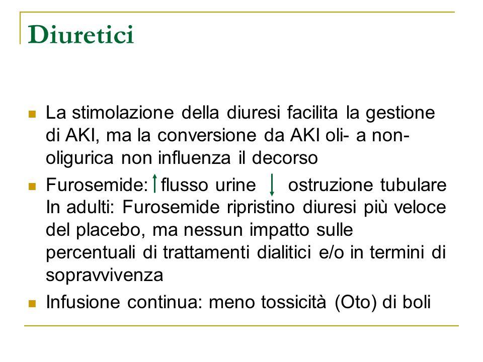 La stimolazione della diuresi facilita la gestione di AKI, ma la conversione da AKI oli- a non- oligurica non influenza il decorso Furosemide: flusso
