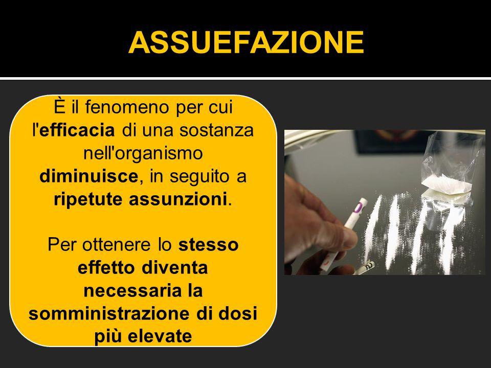 ASSUEFAZIONE È il fenomeno per cui l'efficacia di una sostanza nell'organismo diminuisce, in seguito a ripetute assunzioni. Per ottenere lo stesso eff