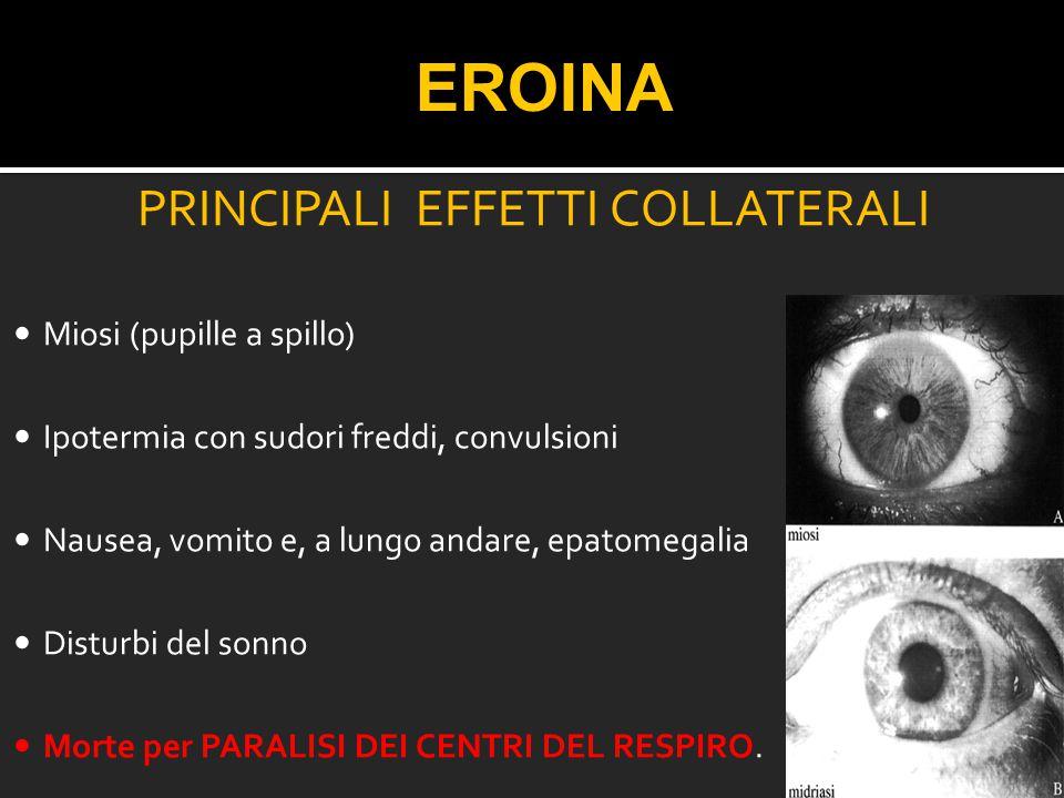 PRINCIPALI EFFETTI COLLATERALI Miosi (pupille a spillo) Ipotermia con sudori freddi, convulsioni Nausea, vomito e, a lungo andare, epatomegalia Distur