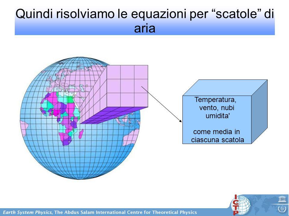 Quindi risolviamo le equazioni per scatole di aria Temperatura, vento, nubi umidita come media in ciascuna scatola