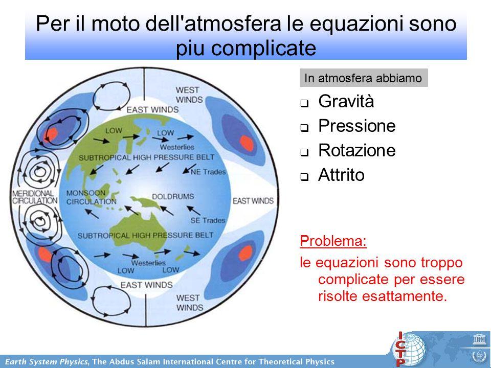 Per il moto dell atmosfera le equazioni sono piu complicate  Gravità  Pressione  Rotazione  Attrito Problema: le equazioni sono troppo complicate per essere risolte esattamente.