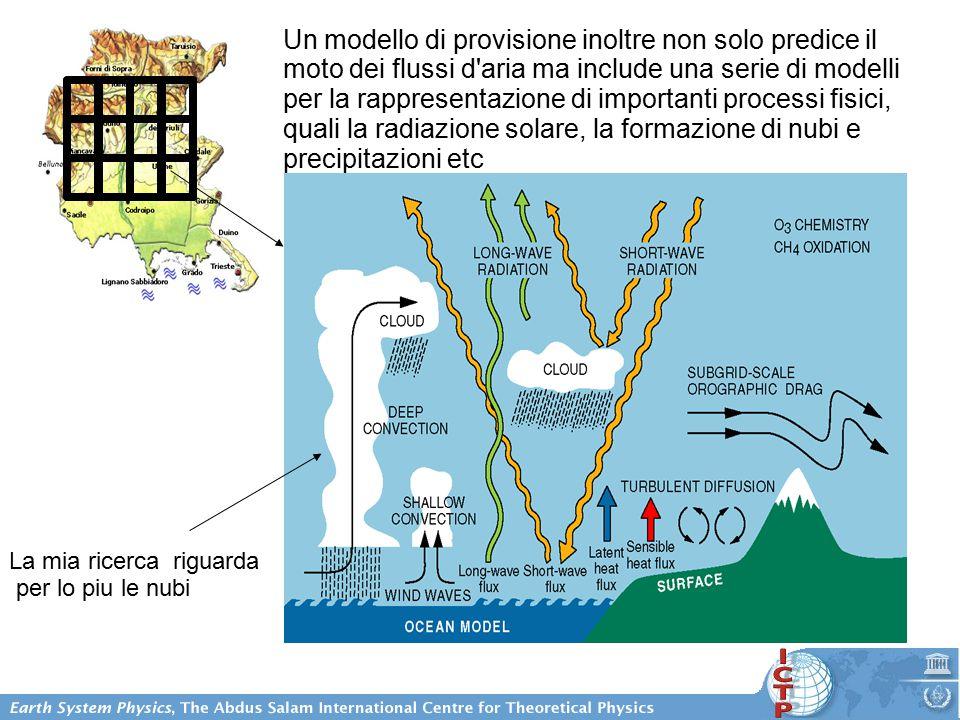 La mia ricerca riguarda per lo piu le nubi Un modello di provisione inoltre non solo predice il moto dei flussi d aria ma include una serie di modelli per la rappresentazione di importanti processi fisici, quali la radiazione solare, la formazione di nubi e precipitazioni etc