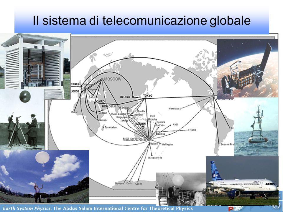 Il sistema di telecomunicazione globale