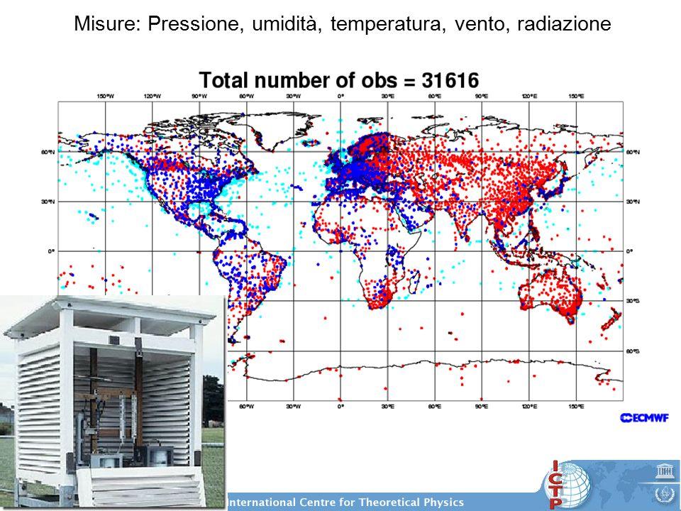 Misure: Pressione, umidità, temperatura, vento, radiazione