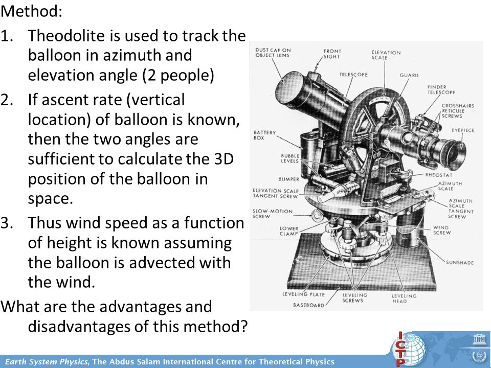 Method: 1.Theodolite is used to track the balloon in azimuth and elevation angle (2 people) 2.If ascent rate (vertical location) of balloon is known, then the two angles are sufficient to calculate the 3D position of the balloon in space.