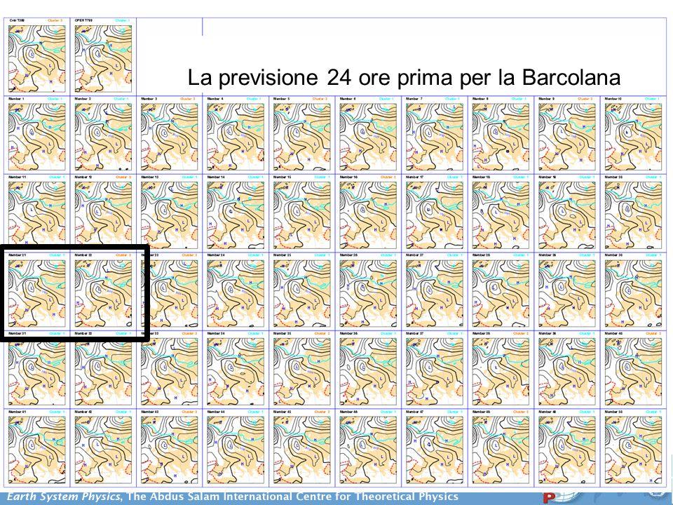 La previsione 24 ore prima per la Barcolana