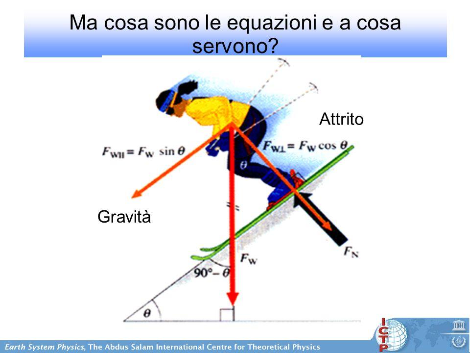 Ma cosa sono le equazioni e a cosa servono Attrito Gravità