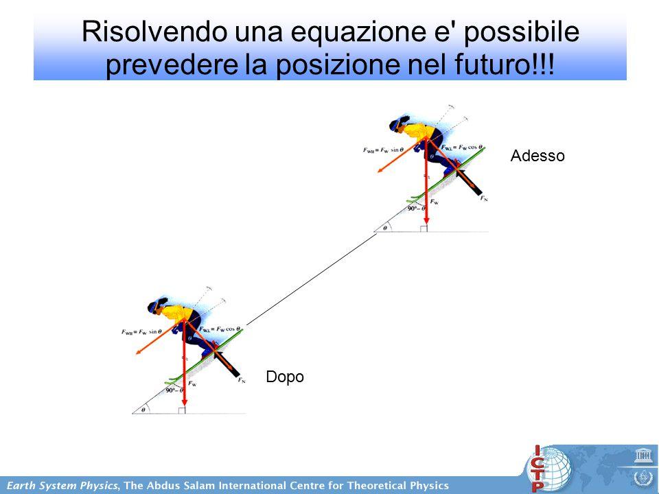 Risolvendo una equazione e possibile prevedere la posizione nel futuro!!! Adesso Dopo