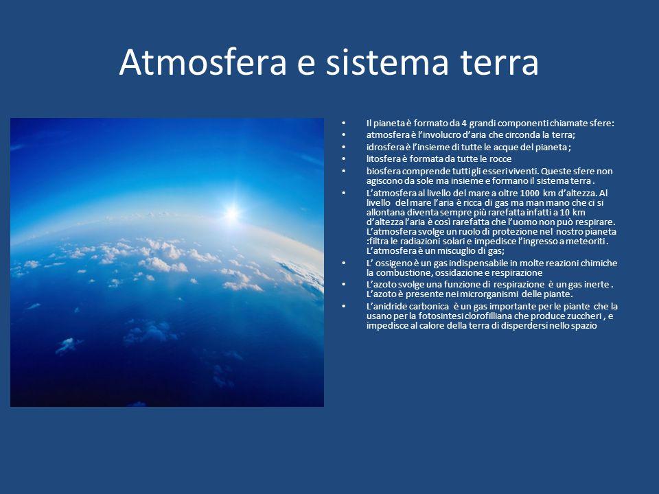 Atmosfera e sistema terra Il pianeta è formato da 4 grandi componenti chiamate sfere: atmosfera è l'involucro d'aria che circonda la terra; idrosfera