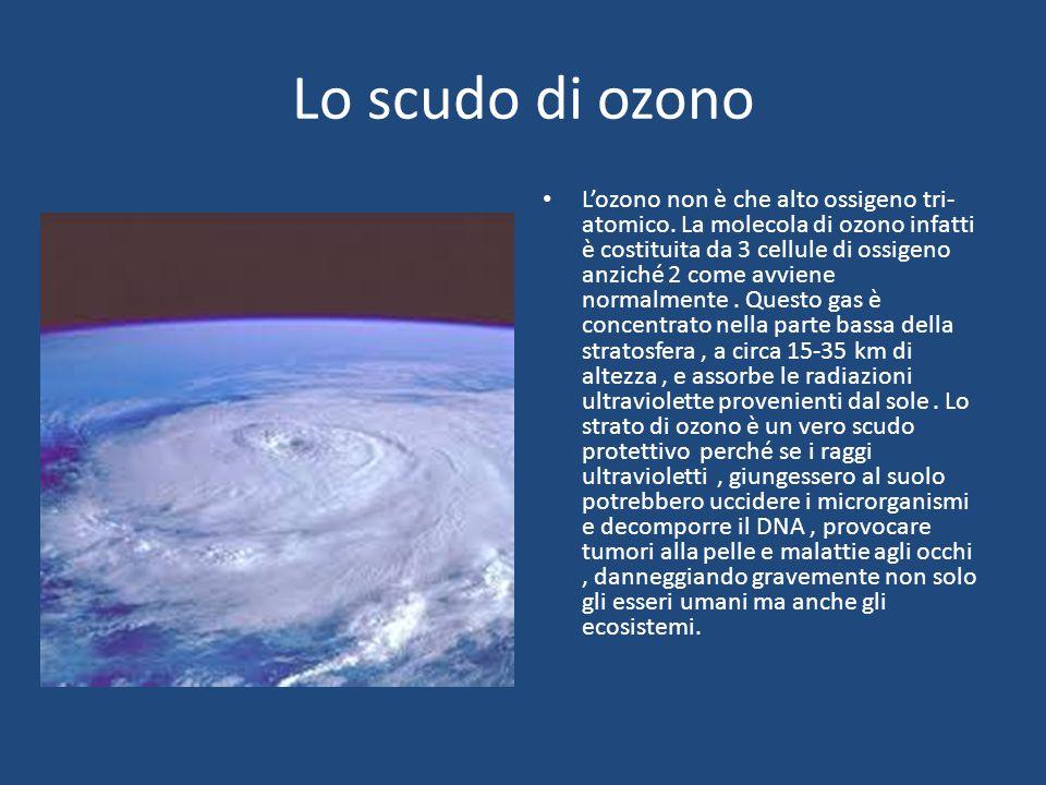 Lo scudo di ozono L'ozono non è che alto ossigeno tri- atomico. La molecola di ozono infatti è costituita da 3 cellule di ossigeno anziché 2 come avvi