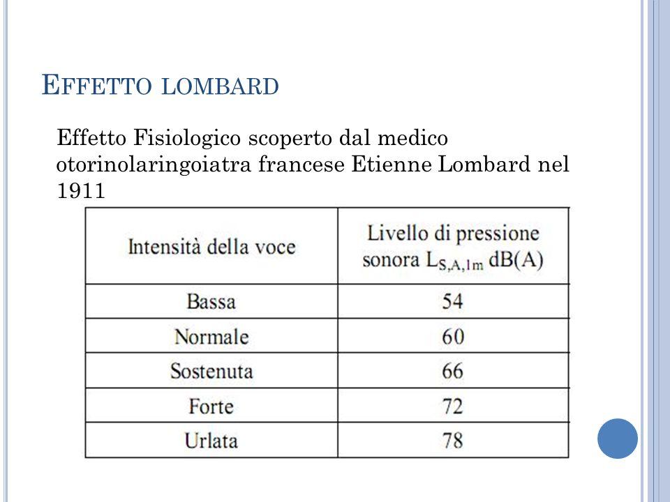 E FFETTO LOMBARD Effetto Fisiologico scoperto dal medico otorinolaringoiatra francese Etienne Lombard nel 1911
