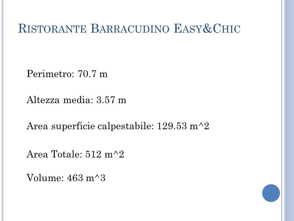 Perimetro: 70.7 m Altezza media: 3.57 m Area superficie calpestabile: 129.53 m^2 Area Totale: 512 m^2 Volume: 463 m^3