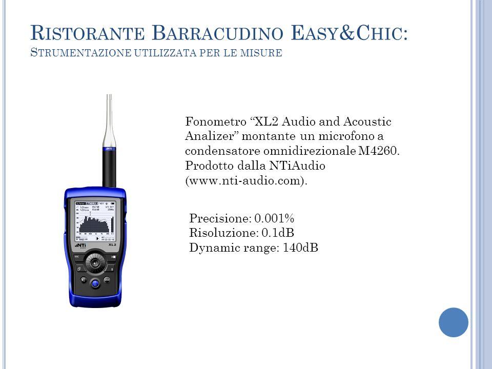 """Fonometro """"XL2 Audio and Acoustic Analizer"""" montante un microfono a condensatore omnidirezionale M4260. Prodotto dalla NTiAudio (www.nti-audio.com). P"""
