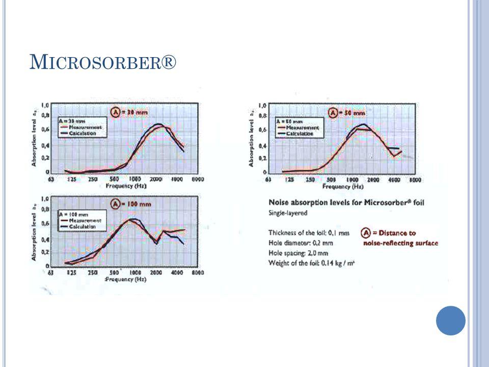 M ICROSORBER ® Spessore: 0.105 mm Peso: 0.14kg/m 2 Diametro microperforazioni: 0.21 mm Distanzia microperforazioni: 2 mm.