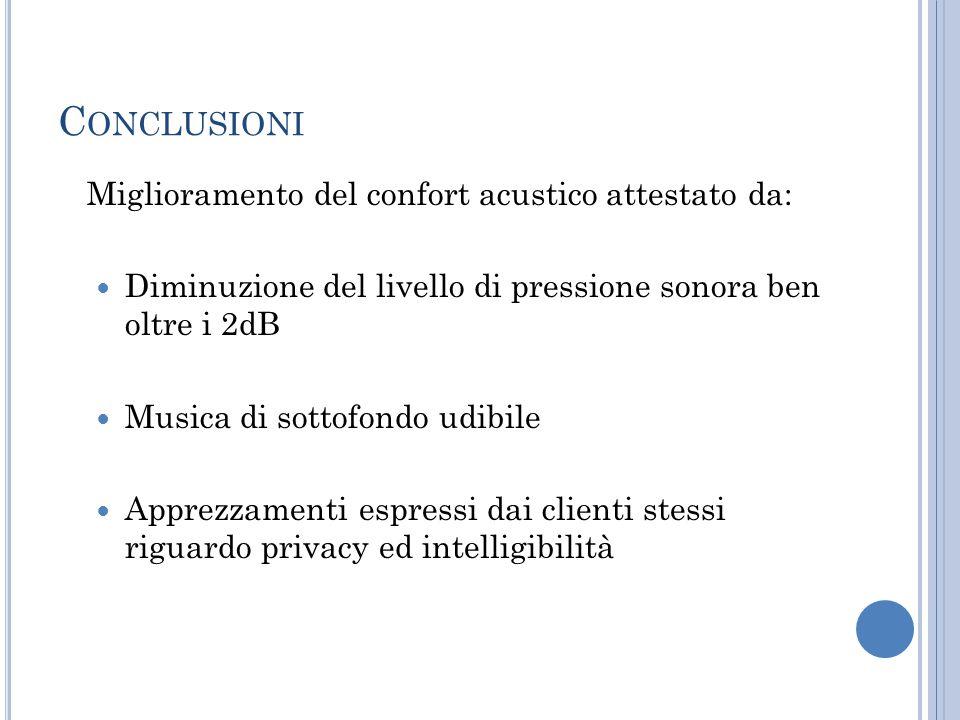 C ONCLUSIONI Miglioramento del confort acustico attestato da: Diminuzione del livello di pressione sonora ben oltre i 2dB Musica di sottofondo udibile