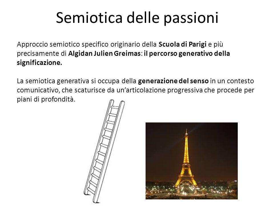 Semiotica delle passioni Approccio semiotico specifico originario della Scuola di Parigi e più precisamente di Algidan Julien Greimas: il percorso generativo della significazione.