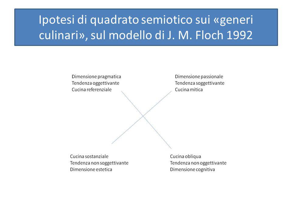 Ipotesi di quadrato semiotico sui «generi culinari», sul modello di J. M. Floch 1992
